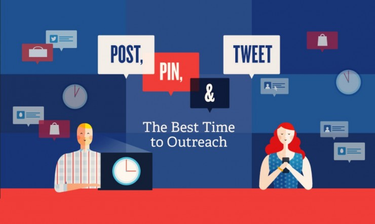 post-pin-tweet-best-time-to-outreach-on-googleplus-facebook-twitter-pinterest-socialmedia-infographic